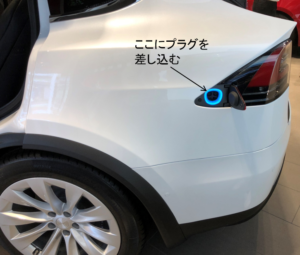 Tesla_model_X_プラグ差込口