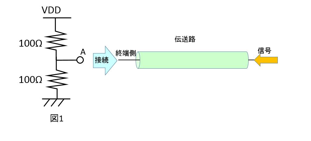 テブナン終端_例