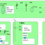 I2Cのシステム構成