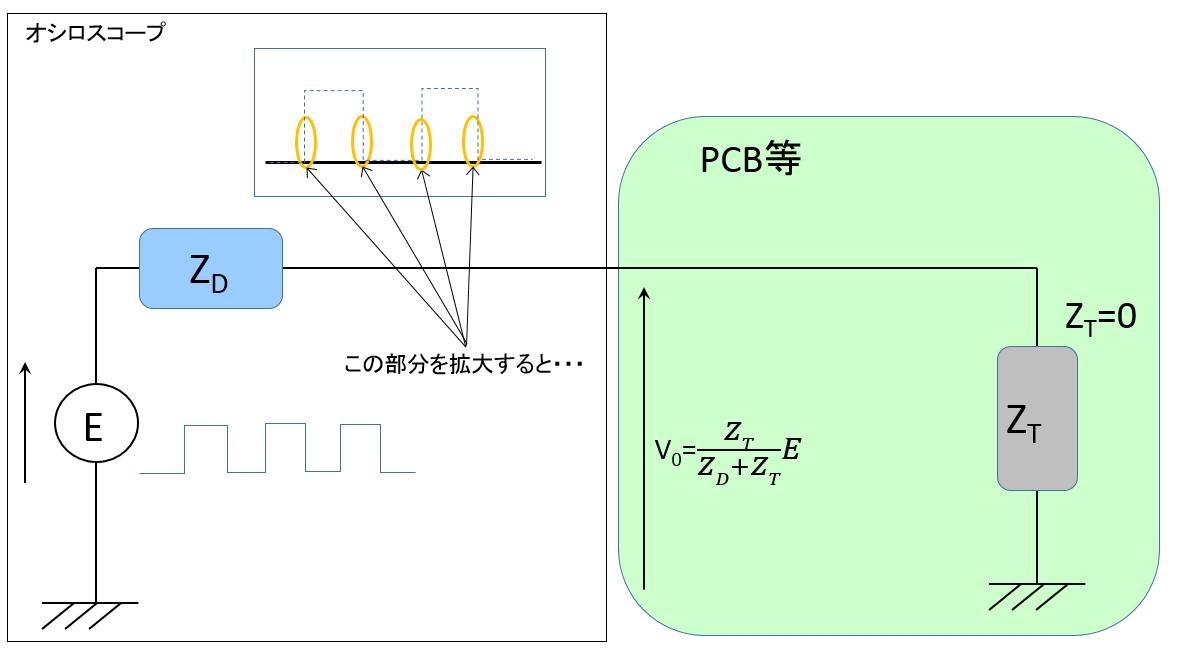 TDR_説明図4