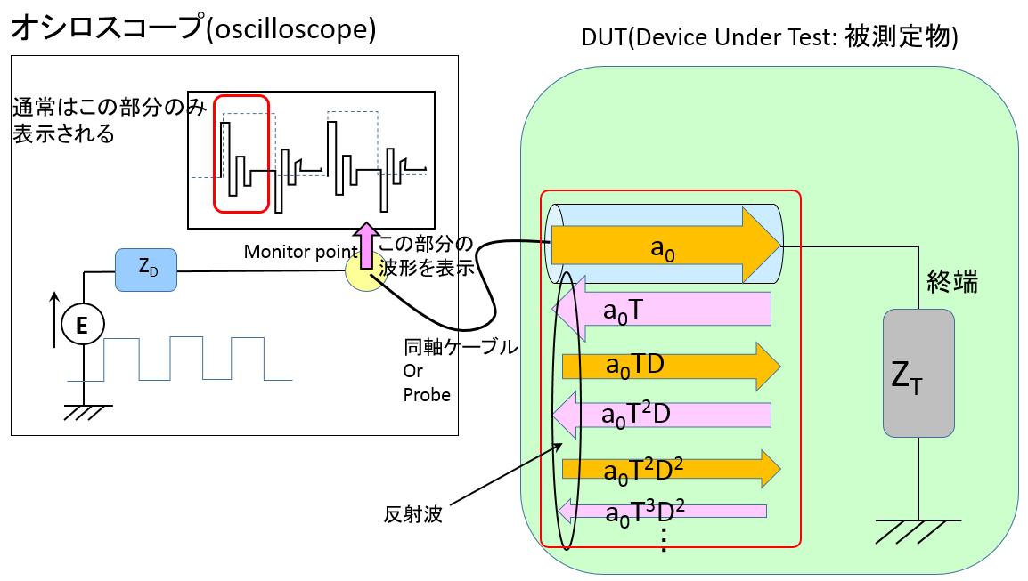 TDR-説明図