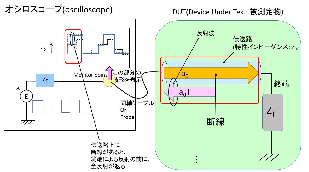 TDR-説明図-断線