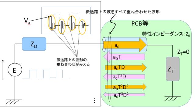TDR_説明図5