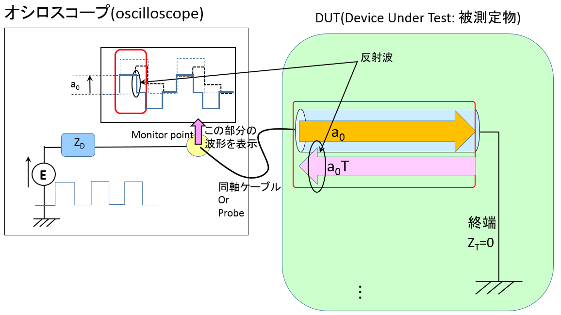 TDR-説明図-GND終端