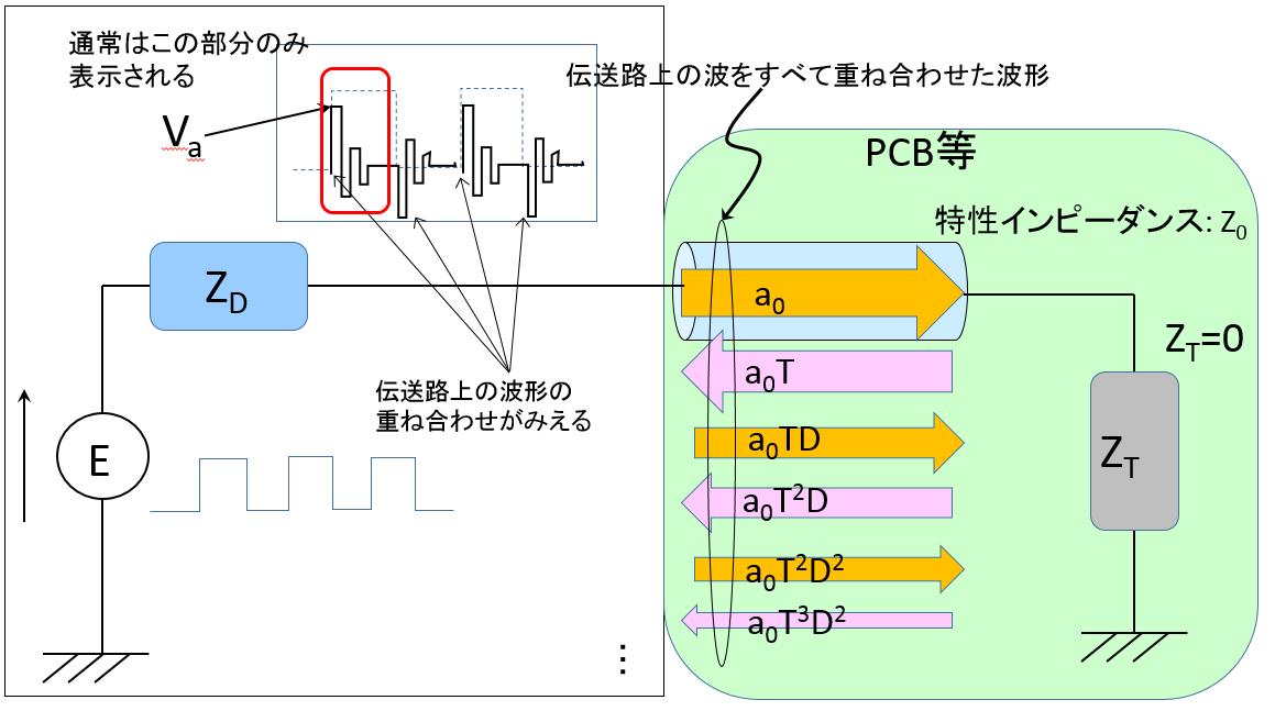 TDR_説明図6