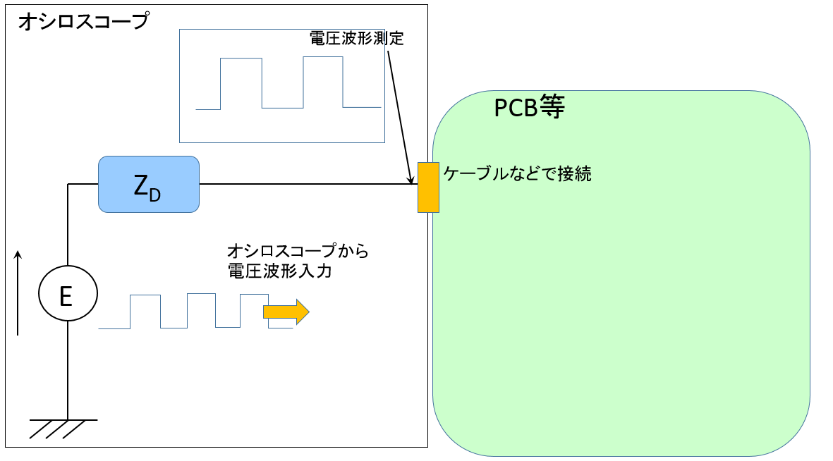 TDR_説明図