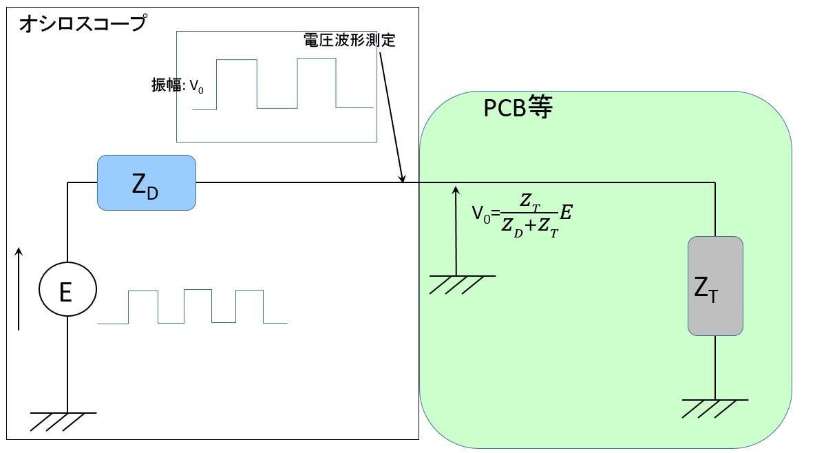 TDR_説明図2