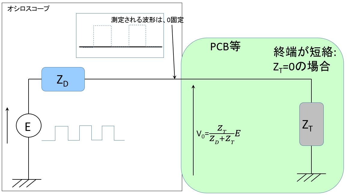 TDR_説明図3