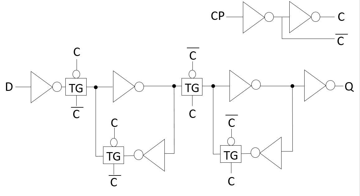 74AUP2G79_回路図
