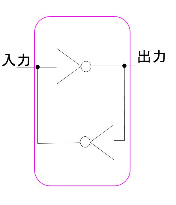 メモリーの回路図