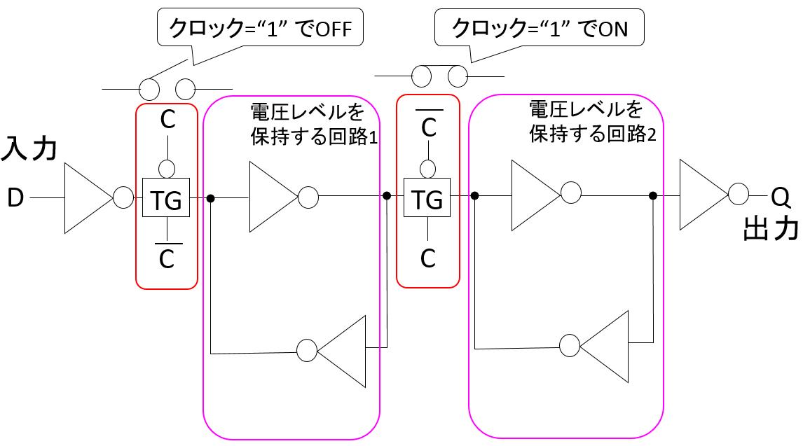 74AUP2G79_回路図_解説_2