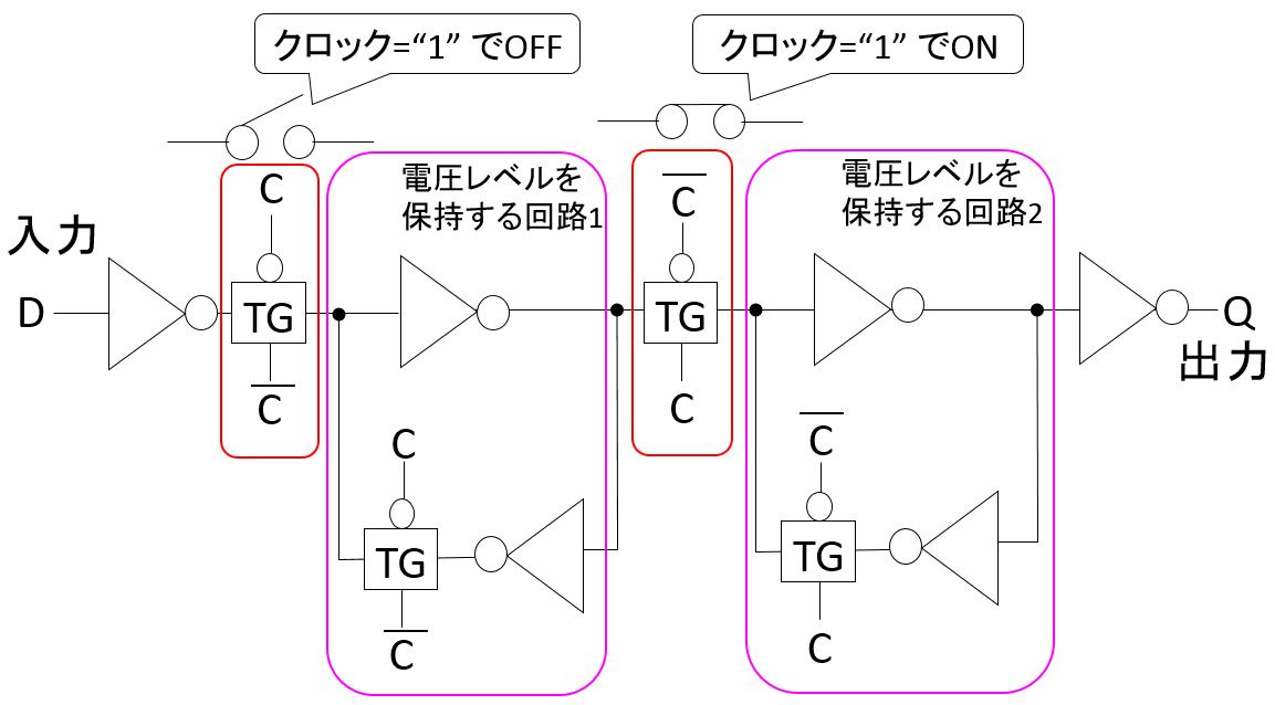74AUP2G79_回路図_解説_1